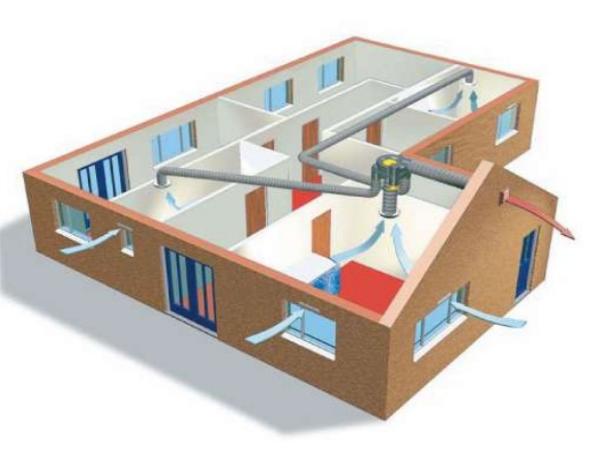 hus i teknad stil med taket borta så att man kan se ventilationen genom hela huset